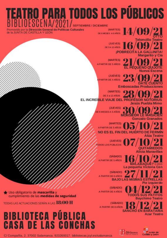 Teatro para todos los públicos. Biblioescena 2021